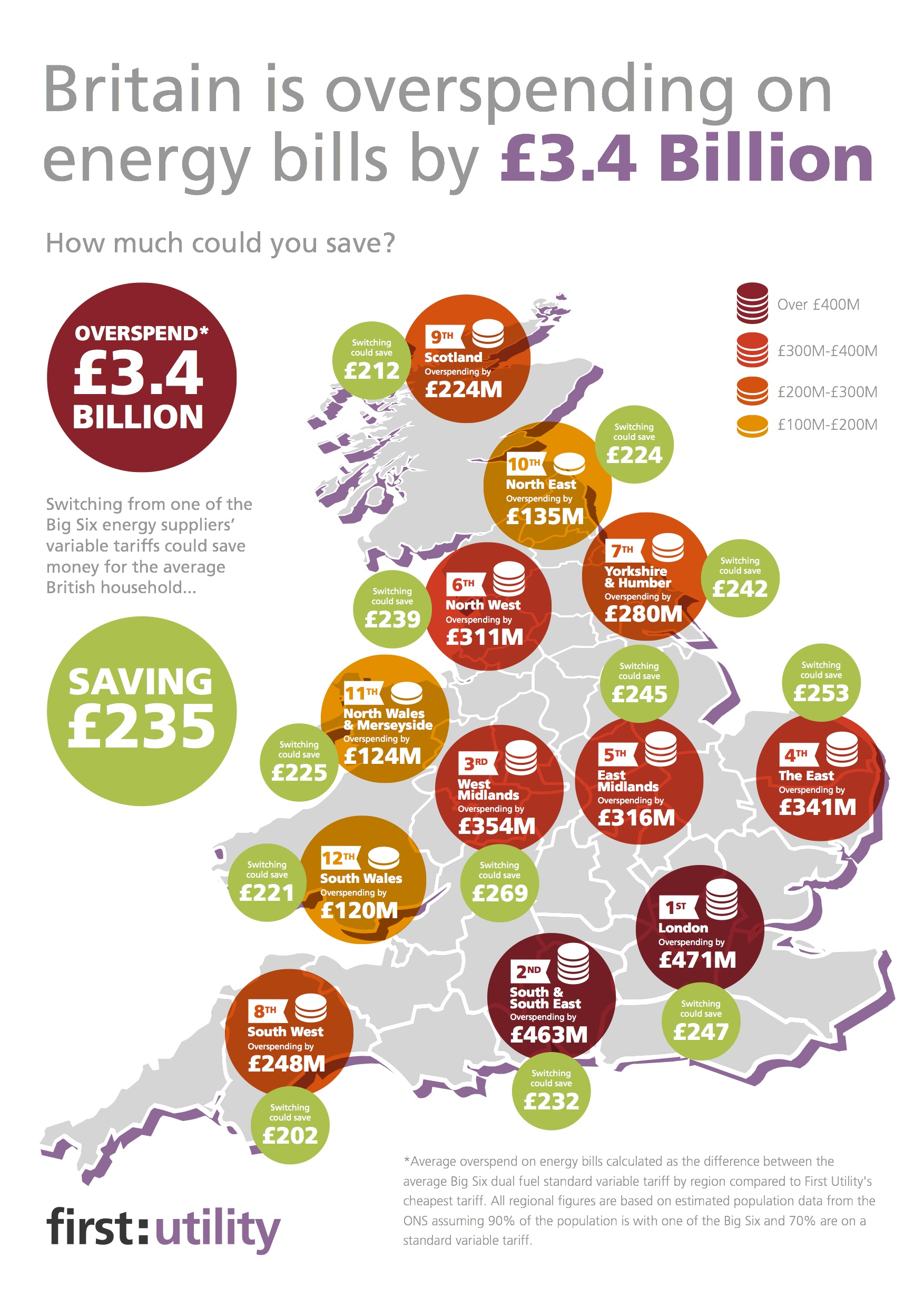 Britain is overspending on energy bills by £3.4 Billion - map infographic - FINAL