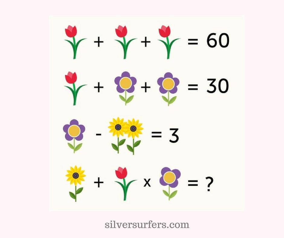 Flower Algebra
