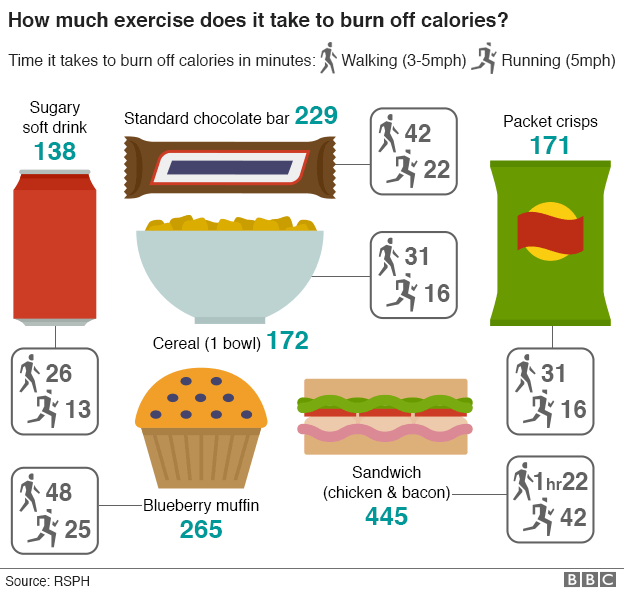 _87728144_calorie_counting_624_v3