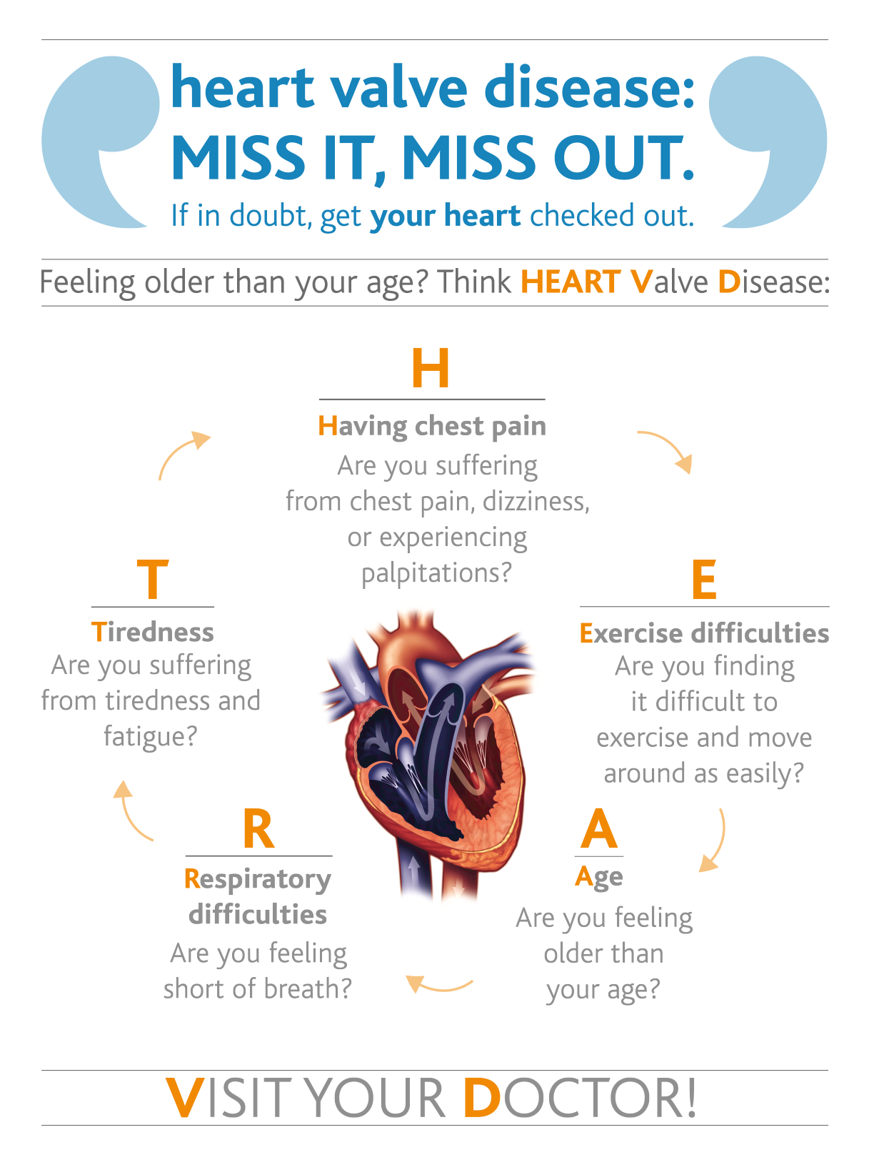 HEART-INFO-GRAPHIC-FINAL-OUTLINED_copy